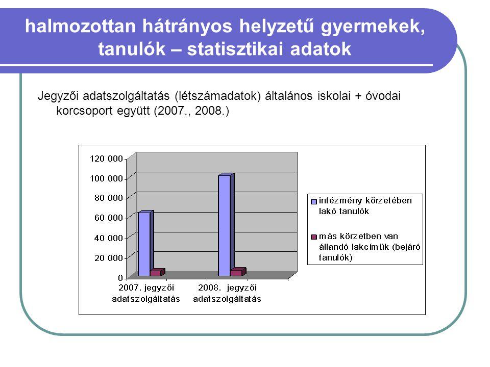 halmozottan hátrányos helyzetű gyermekek, tanulók – statisztikai adatok Jegyzői adatszolgáltatás (létszámadatok) általános iskolai + óvodai korcsoport