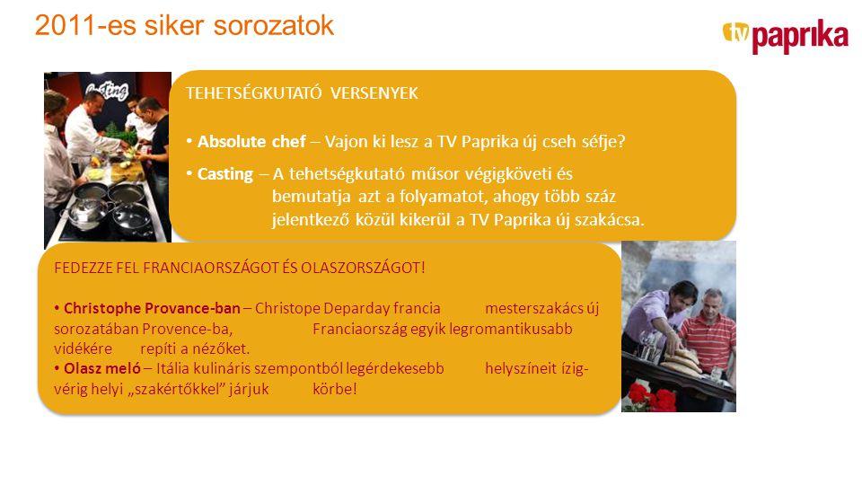 TEHETSÉGKUTATÓ VERSENYEK • Absolute chef – Vajon ki lesz a TV Paprika új cseh séfje? • Casting – A tehetségkutató műsor végigköveti és bemutatjaazt a