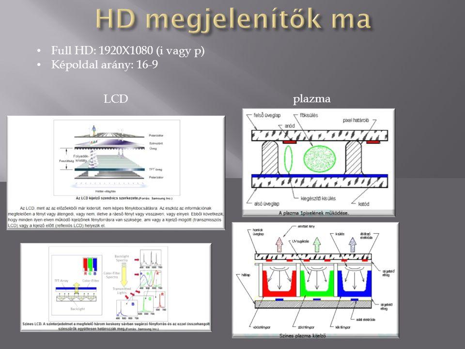 • Full HD: 1920X1080 (i vagy p) • Képoldal arány: 16-9 LCD plazma