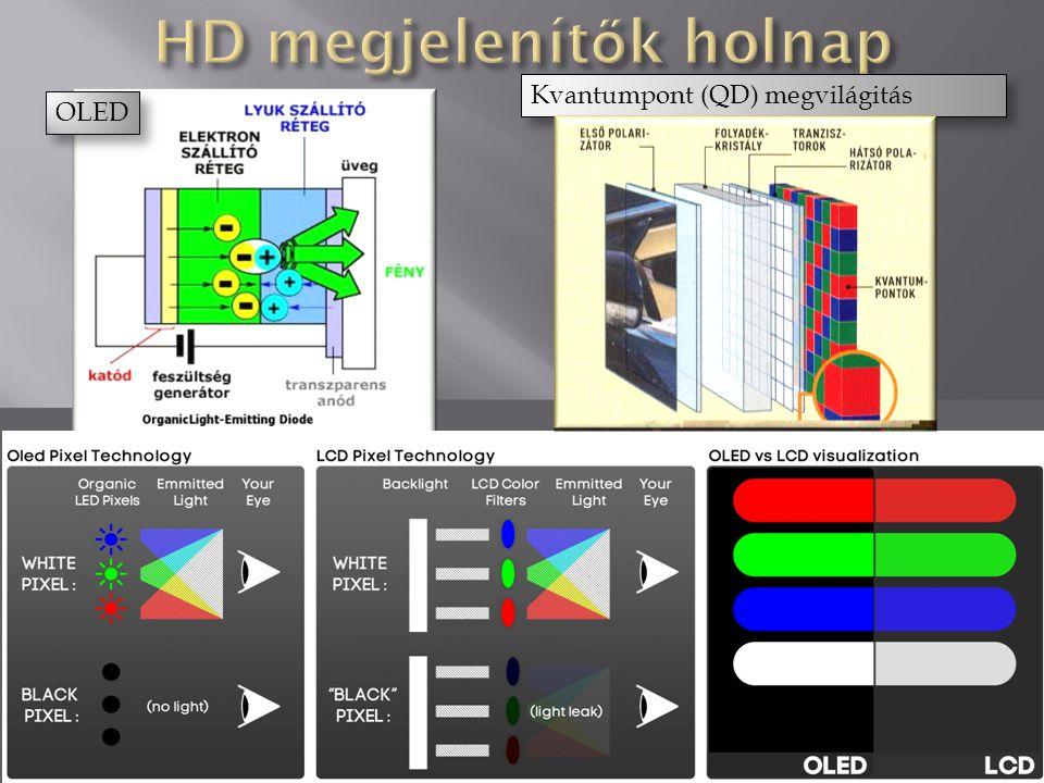 4K elnevezése: UHD QUAD HD: 3840 X 2160