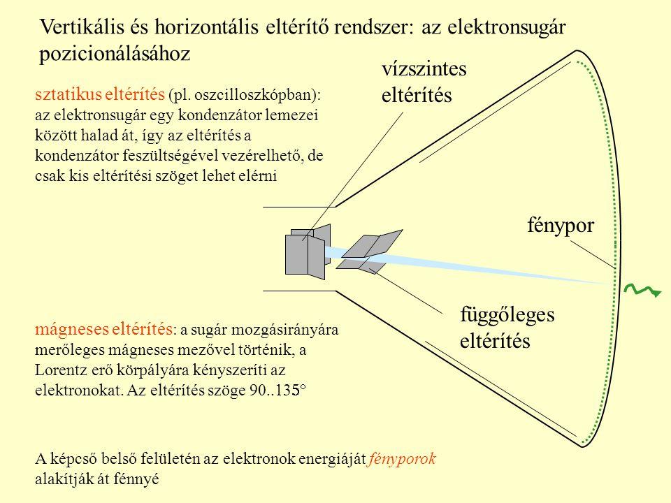SZÍNES KÉPCSÖVEK •A színes képcsövekben 3 elektronágyú van •Egy megfelelő, ún.