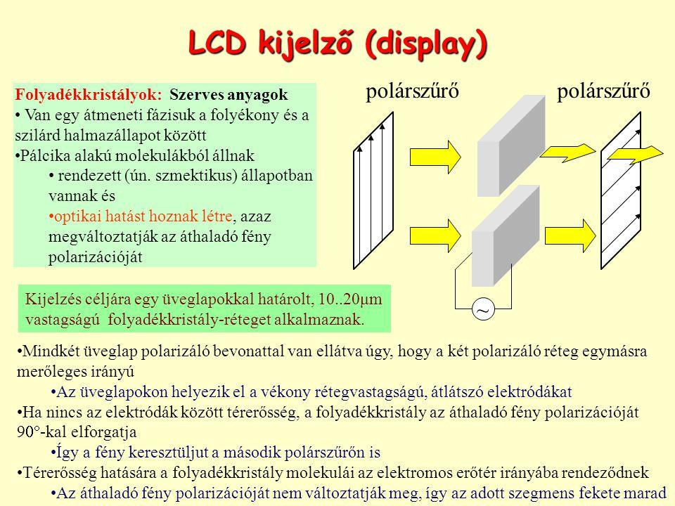 Egyszerű LCD kijelző