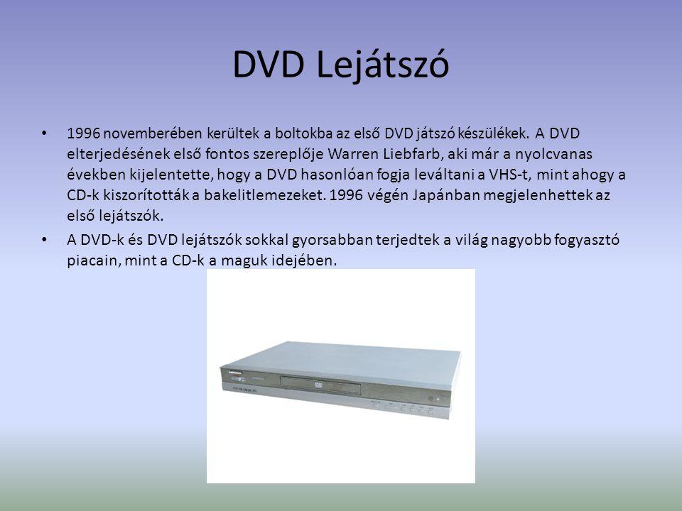 DVD Lejátszó • 1996 novemberében kerültek a boltokba az első DVD játszó készülékek.