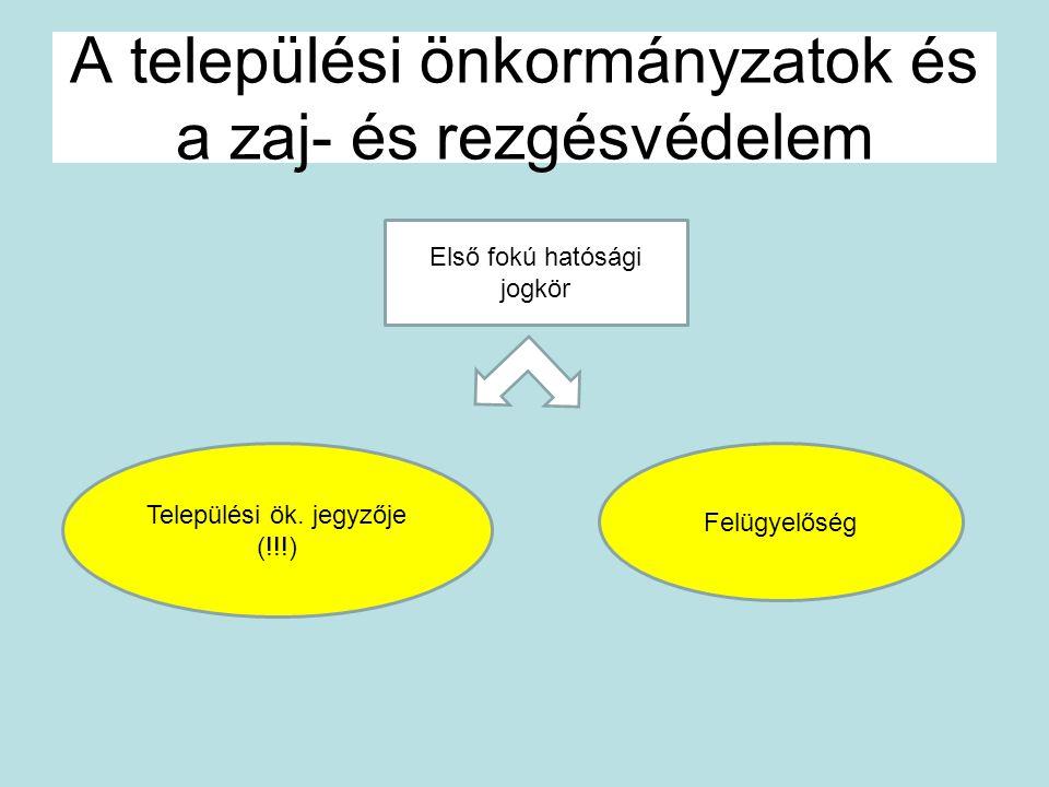 A települési önkormányzatok és a zaj- és rezgésvédelem Első fokú hatósági jogkör Települési ök. jegyzője (!!!) Felügyelőség
