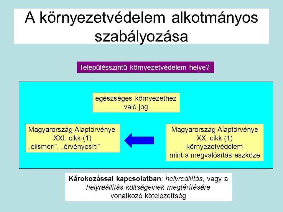"""A környezetvédelem alkotmányos szabályozása egészséges környezethez való jog Magyarország Alaptörvénye XXI. cikk (1) """"elismeri"""", """"érvényesíti"""" Magyaro"""