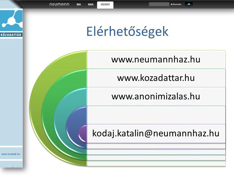 Elérhetőségek www.neumannhaz.hu www.kozadattar.hu www.anonimizalas.hu kodaj.katalin@neumannhaz.hu