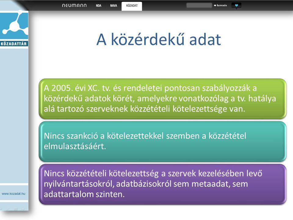 A közérdekű adat A 2005. évi XC. tv. és rendeletei pontosan szabályozzák a közérdekű adatok körét, amelyekre vonatkozólag a tv. hatálya alá tartozó sz