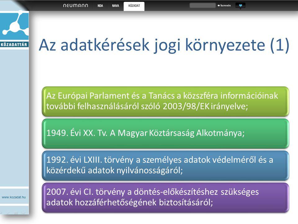 Az adatkérések jogi környezete (1) Az Európai Parlament és a Tanács a közszféra információinak további felhasználásáról szóló 2003/98/EK irányelve; 19