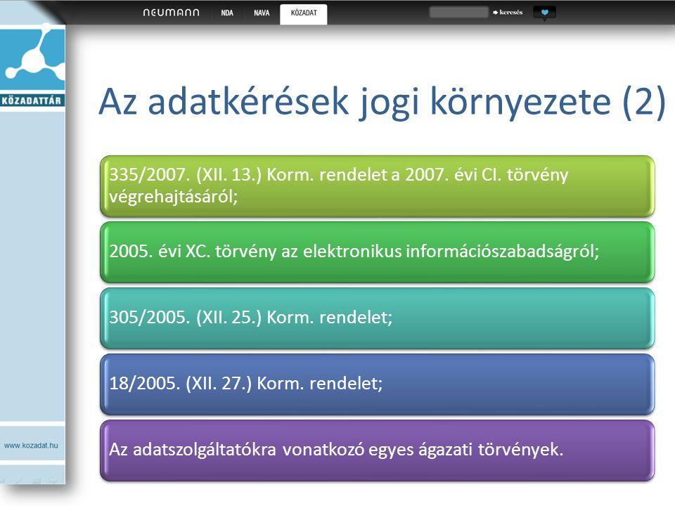 Az adatkérések jogi környezete (2) 335/2007. (XII. 13.) Korm. rendelet a 2007. évi CI. törvény végrehajtásáról; 2005. évi XC. törvény az elektronikus