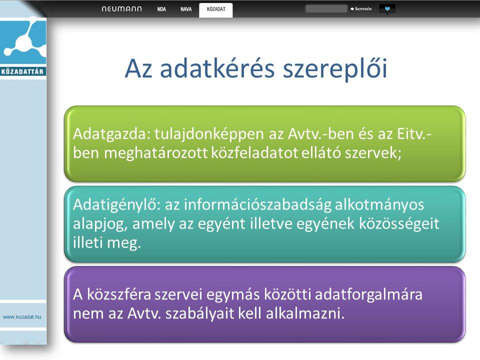 Az adatkérés szereplői Adatgazda: tulajdonképpen az Avtv.-ben és az Eitv.- ben meghatározott közfeladatot ellátó szervek; Adatigénylő: az információsz