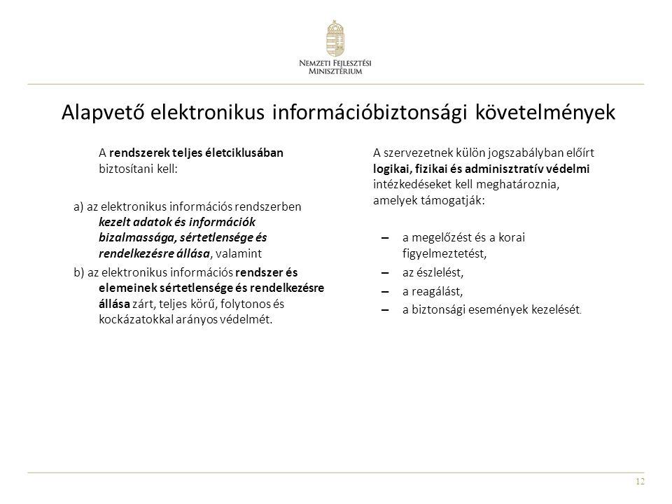 12 Alapvető elektronikus információbiztonsági követelmények A rendszerek teljes életciklusában biztosítani kell: a) az elektronikus információs rendsz