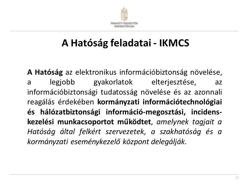 25 A Hatóság feladatai - IKMCS A Hatóság az elektronikus információbiztonság növelése, a legjobb gyakorlatok elterjesztése, az információbiztonsági tu