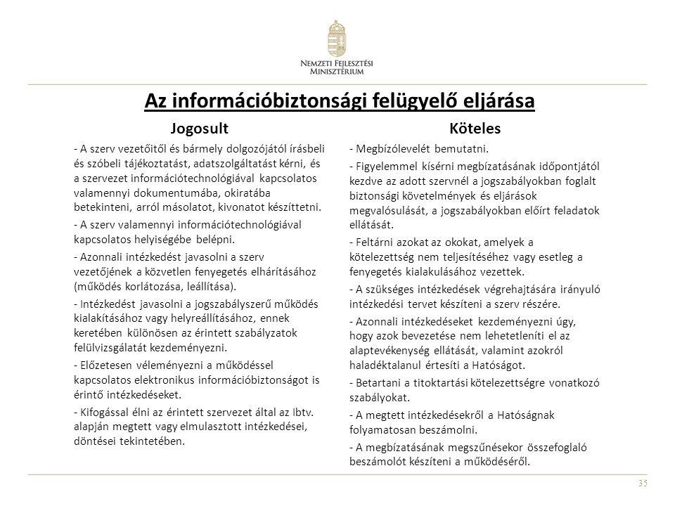 35 Az információbiztonsági felügyelő eljárása Jogosult - A szerv vezetőitől és bármely dolgozójától írásbeli és szóbeli tájékoztatást, adatszolgáltatá