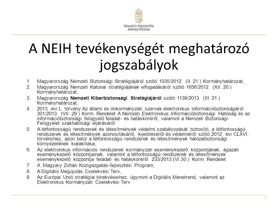 7 1.Magyarország Nemzeti Biztonsági Stratégiájáról szóló 1035/2012. (II. 21.) Kormányhatározat, 2.Magyarország Nemzeti Katonai stratégiájának elfogadá