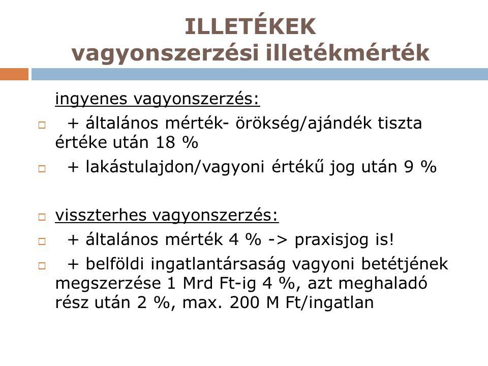 ILLETÉKEK vagyonszerzési illetékmérték ingyenes vagyonszerzés:  + általános mérték- örökség/ajándék tiszta értéke után 18 %  + lakástulajdon/vagyoni