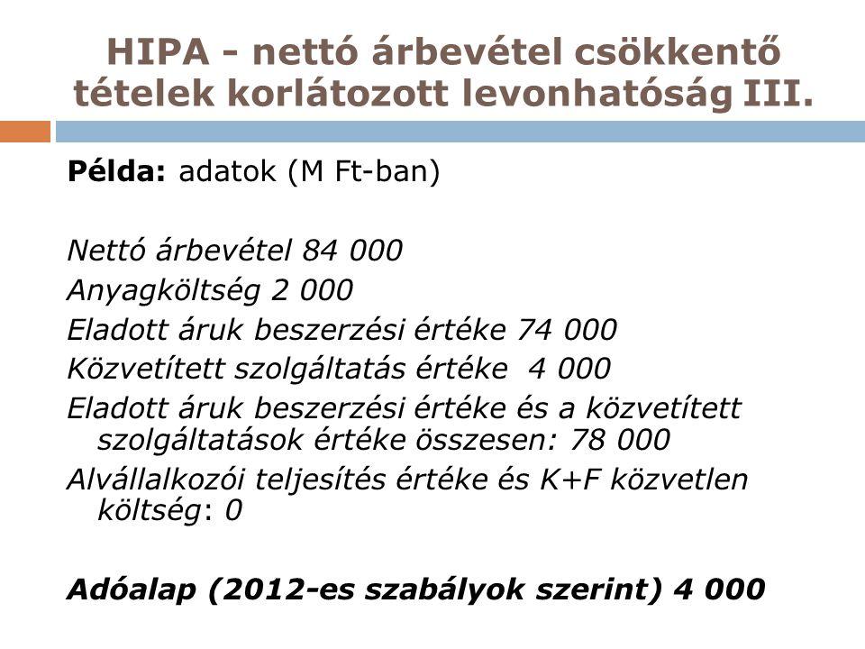 HIPA - nettó árbevétel csökkentő tételek korlátozott levonhatóság III. Példa: adatok (M Ft-ban) Nettó árbevétel 84 000 Anyagköltség 2 000 Eladott áruk
