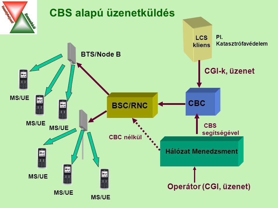 MS/UE BSC/RNC CBC BTS/Node B Hálózat Menedzsment Operátor (CGI, üzenet) CBC nélkül CBS segítségével LCS kliens CGI-k, üzenet Pl.