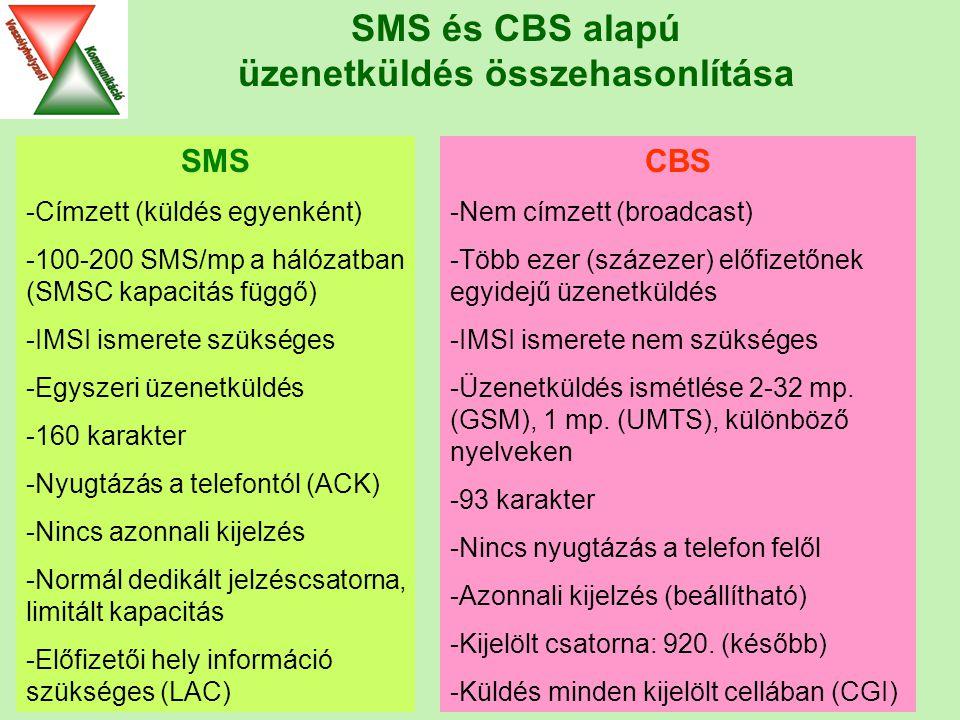 SMS és CBS alapú üzenetküldés összehasonlítása SMS -Címzett (küldés egyenként) -100-200 SMS/mp a hálózatban (SMSC kapacitás függő) -IMSI ismerete szükséges -Egyszeri üzenetküldés -160 karakter -Nyugtázás a telefontól (ACK) -Nincs azonnali kijelzés -Normál dedikált jelzéscsatorna, limitált kapacitás -Előfizetői hely információ szükséges (LAC) CBS -Nem címzett (broadcast) -Több ezer (százezer) előfizetőnek egyidejű üzenetküldés -IMSI ismerete nem szükséges -Üzenetküldés ismétlése 2-32 mp.