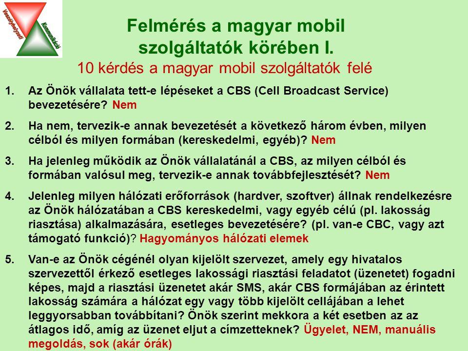 Felmérés a magyar mobil szolgáltatók körében I.