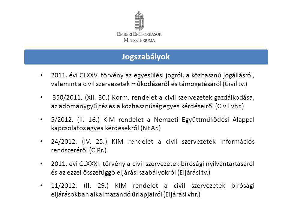 Jogszabályok • 2011. évi CLXXV. törvény az egyesülési jogról, a közhasznú jogállásról, valamint a civil szervezetek működéséről és támogatásáról (Civi
