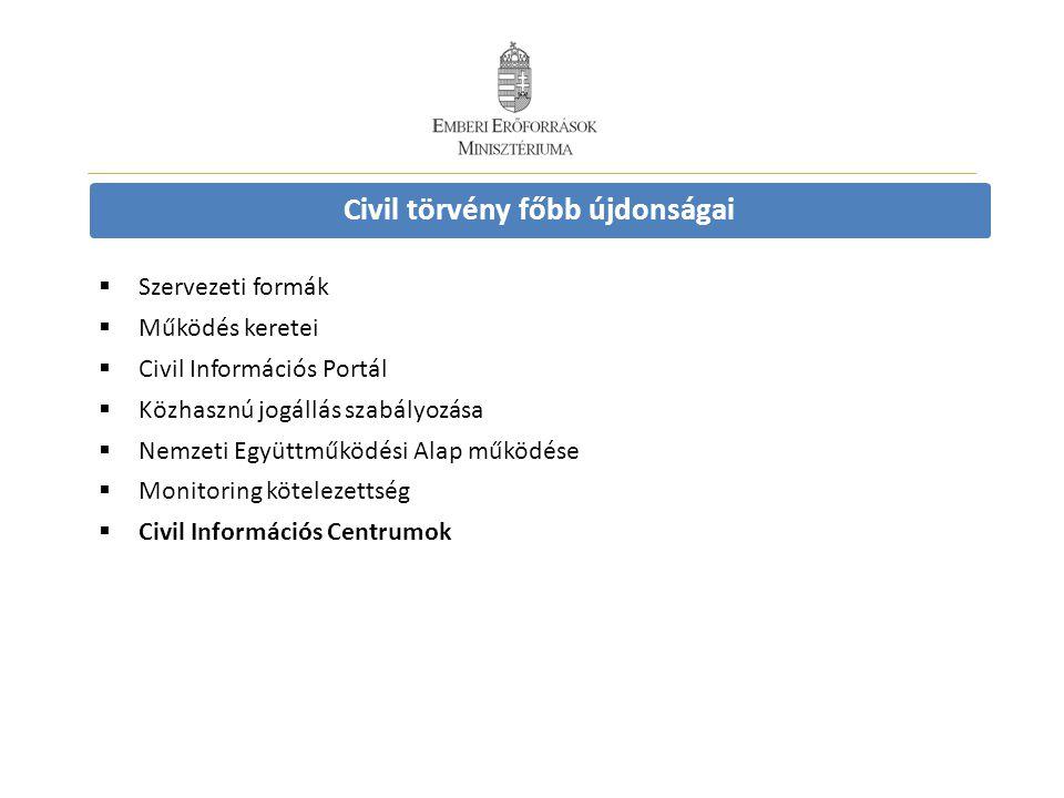 Civil törvény főbb újdonságai  Szervezeti formák  Működés keretei  Civil Információs Portál  Közhasznú jogállás szabályozása  Nemzeti Együttműködési Alap működése  Monitoring kötelezettség  Civil Információs Centrumok