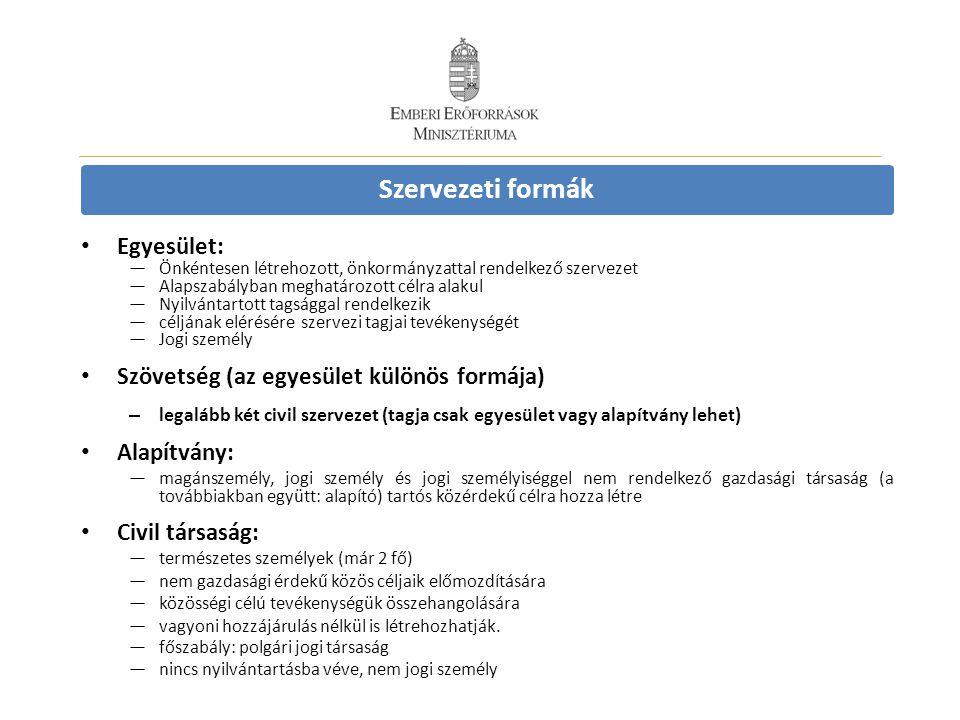 Szervezeti formák • Egyesület: ―Önkéntesen létrehozott, önkormányzattal rendelkező szervezet ―Alapszabályban meghatározott célra alakul ―Nyilvántartot