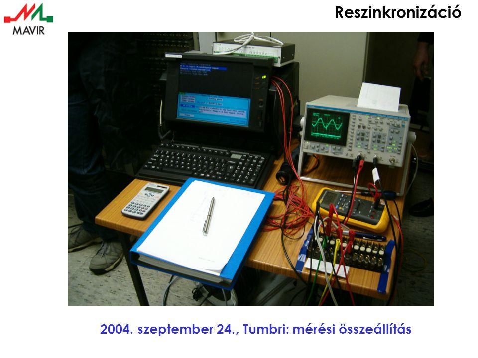 Reszinkronizáció 2004. szeptember 24., Tumbri: mérési összeállítás