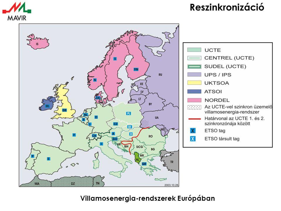 Reszinkronizáció Villamosenergia-rendszerek Európában