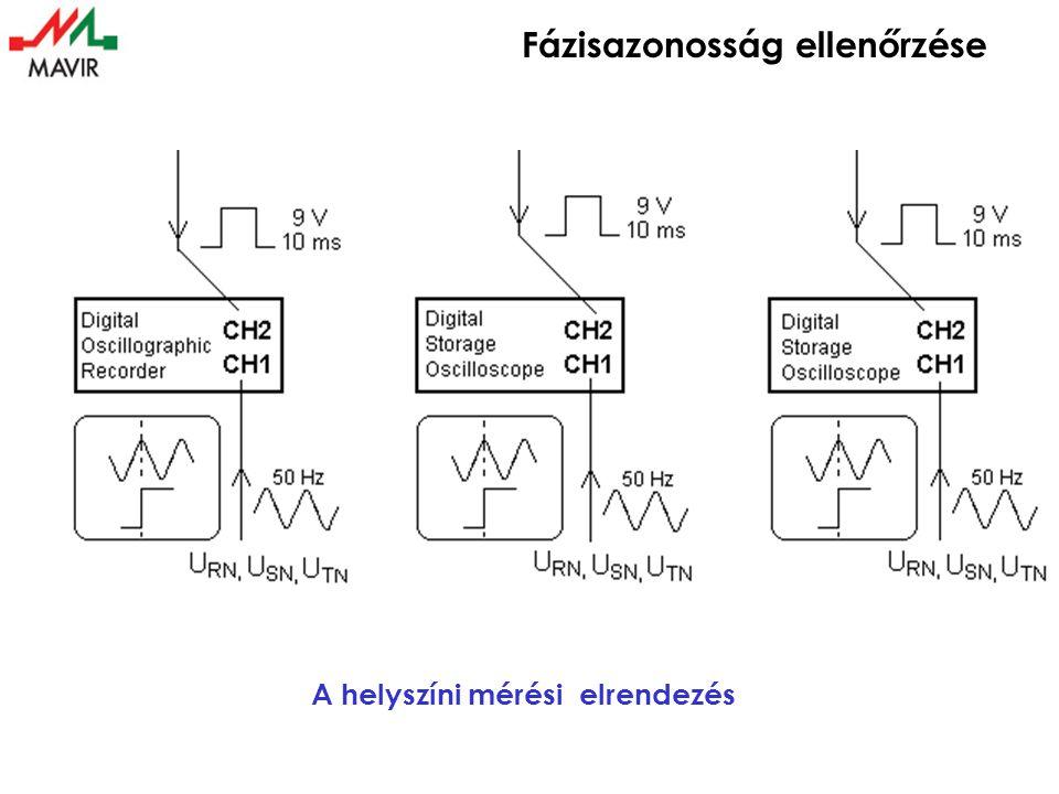 Fázisazonosság ellenőrzése 1. mérés