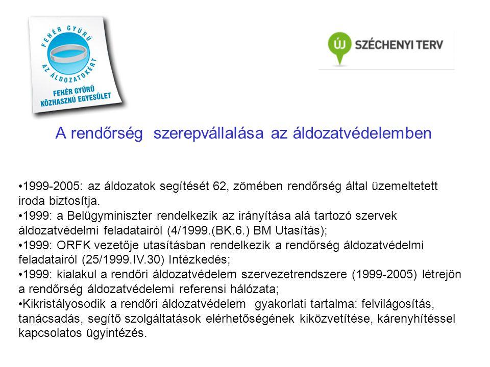 A rendőrség szerepvállalása az áldozatvédelemben • 1999-2005: az áldozatok segítését 62, zömében rendőrség által üzemeltetett iroda biztosítja. • 1999