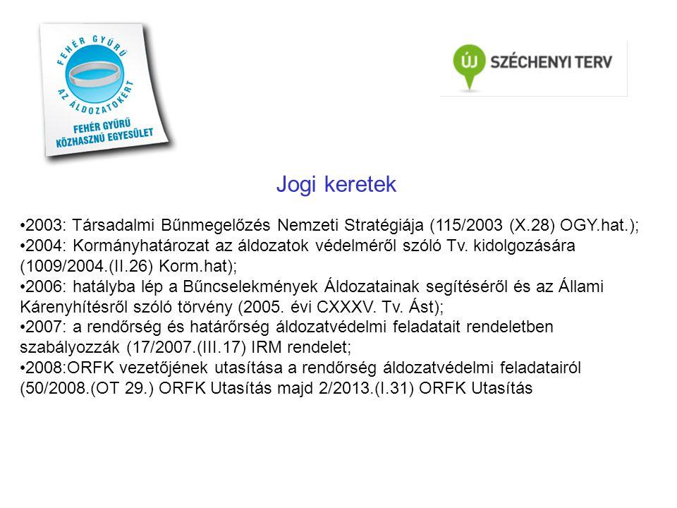 Jogi keretek • 2003: Társadalmi Bűnmegelőzés Nemzeti Stratégiája (115/2003 (X.28) OGY.hat.); • 2004: Kormányhatározat az áldozatok védelméről szóló Tv.