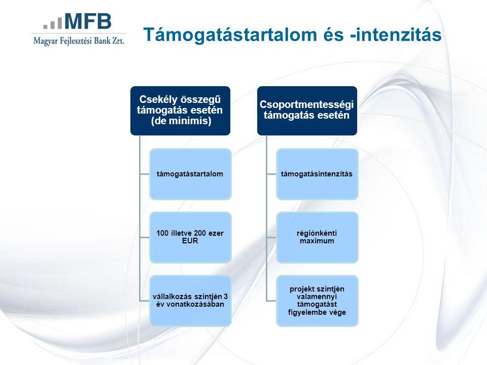 KÖSZÖNÖM A FIGYELMET! További információk: www.mfb.hu ugyfelszolgalat@mfb.hu 06 40 555 555