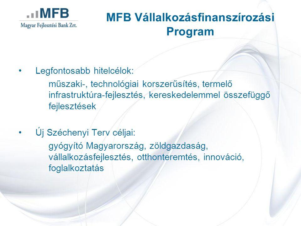 •Legfontosabb hitelcélok: műszaki-, technológiai korszerűsítés, termelő infrastruktúra-fejlesztés, kereskedelemmel összefüggő fejlesztések •Új Széchenyi Terv céljai: gyógyító Magyarország, zöldgazdaság, vállalkozásfejlesztés, otthonteremtés, innováció, foglalkoztatás MFB Vállalkozásfinanszírozási Program