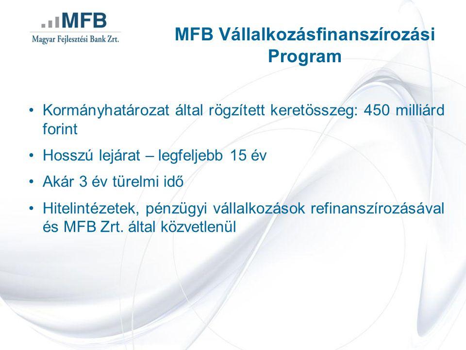 •Állami árfolyam-fedezet •Forinthitel EURIBOR kamatbázison •Kedvezményes kamatozás: 3 havi EURIBOR + MFB refinanszírozási kamatfelár (2,5%) + hitelintézeti kamatfelár (legfeljebb 3,5%) •Állami támogatás: támogatástartalom az ügyfélkamat és az egyéni referencia ráta különbségének a hitelszerződés időpontjára diszkontált jelenértéke MFB Vállalkozásfinanszírozási Program