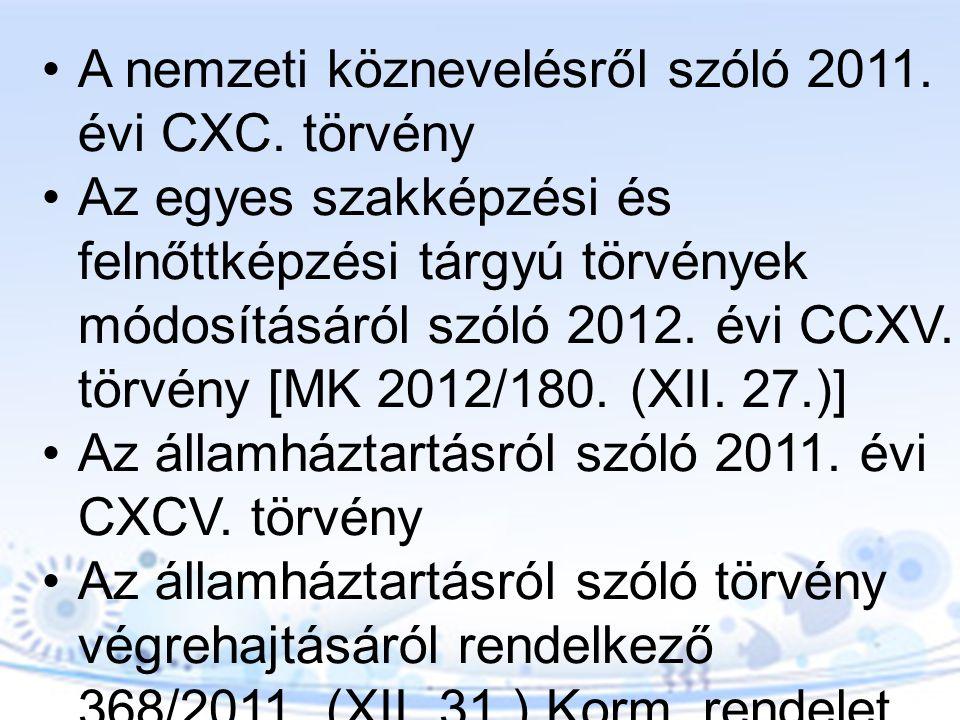 •A nevelési-oktatási intézmények működéséről és a köznevelési intézmények névhasználatáról szóló 20/2012.