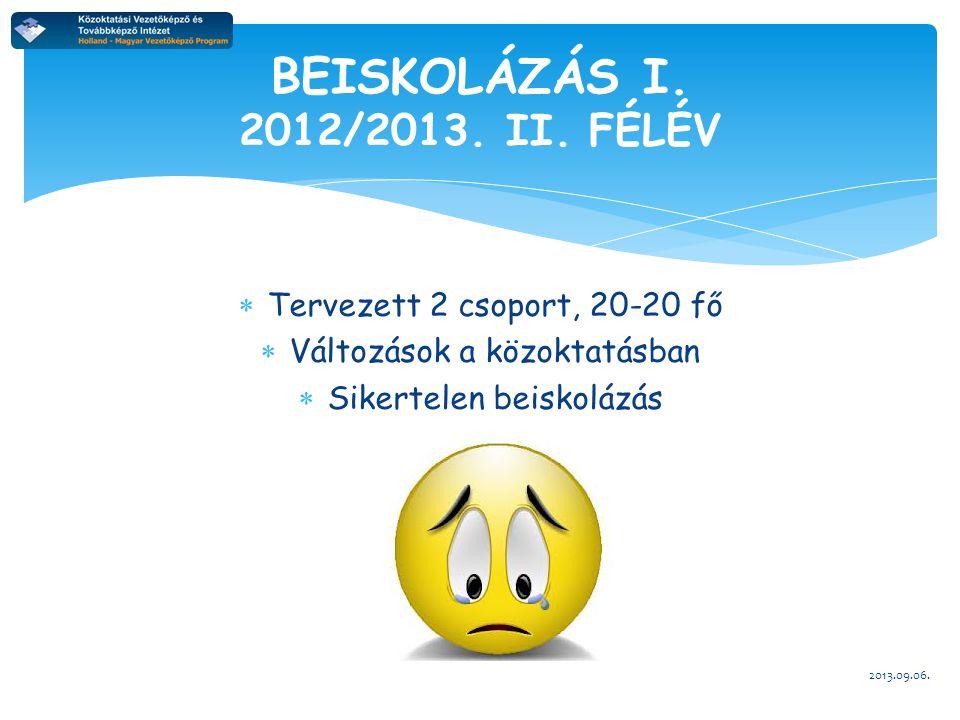  Tervezett 2 csoport, 20-20 fő  Változások a közoktatásban  Sikertelen beiskolázás 2013.09.06. BEISKOLÁZÁS I. 2012/2013. II. FÉLÉV
