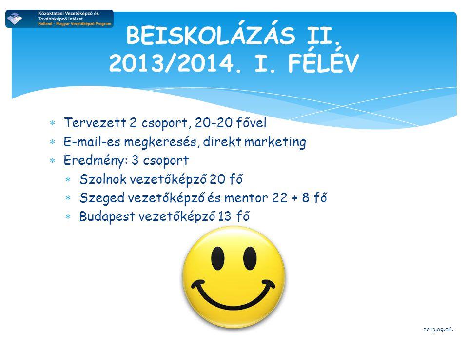  Tervezett 2 csoport, 20-20 fővel  E-mail-es megkeresés, direkt marketing  Eredmény: 3 csoport  Szolnok vezetőképző 20 fő  Szeged vezetőképző és mentor 22 + 8 fő  Budapest vezetőképző 13 fő 2013.09.06.