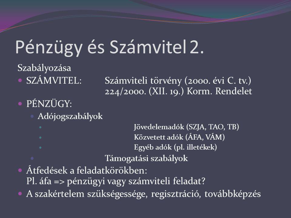 Pénzügy és Számvitel2. Szabályozása  SZÁMVITEL:Számviteli törvény (2000.