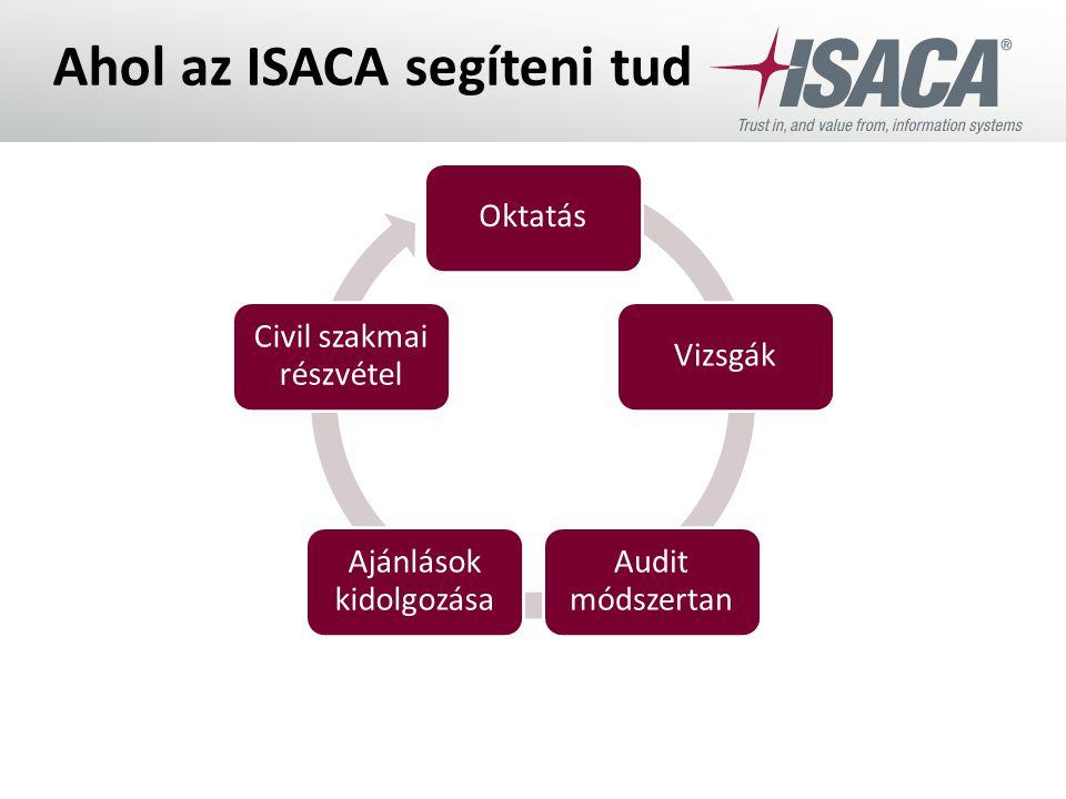 Ahol az ISACA segíteni tud OktatásVizsgák Audit módszertan Ajánlások kidolgozása Civil szakmai részvétel