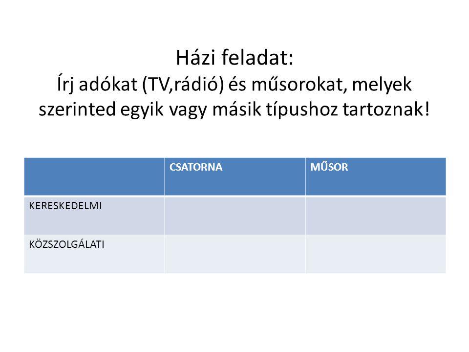 Házi feladat: Írj adókat (TV,rádió) és műsorokat, melyek szerinted egyik vagy másik típushoz tartoznak.