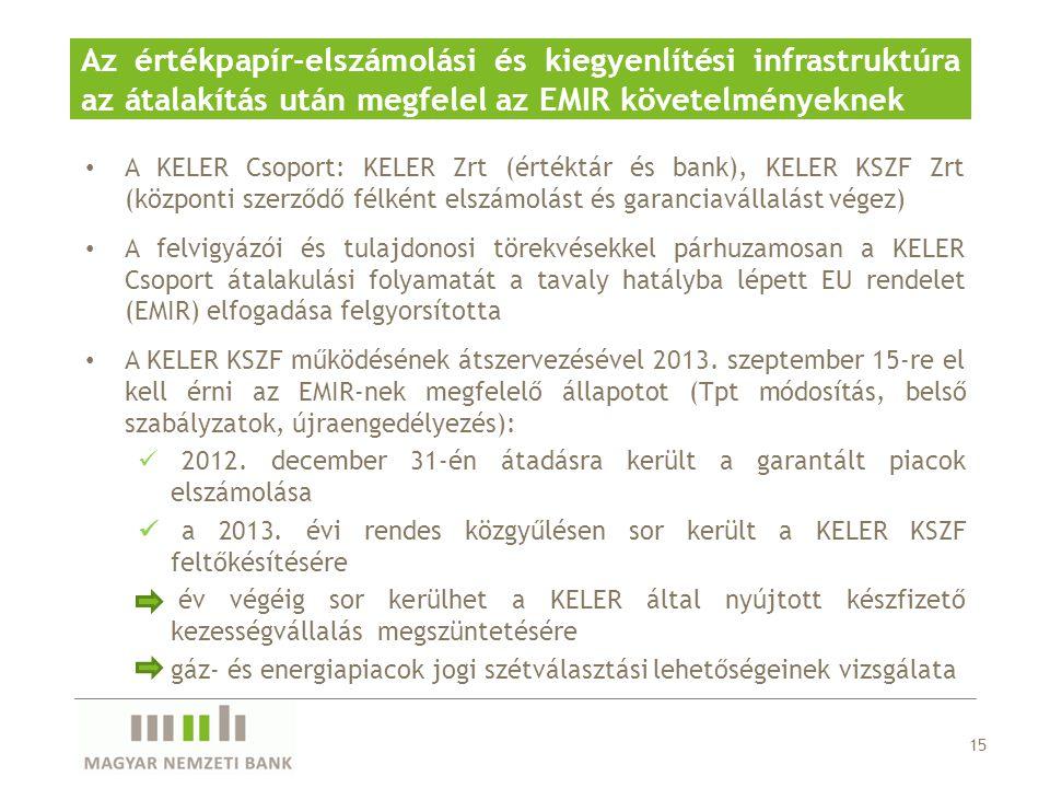 • A KELER Csoport: KELER Zrt (értéktár és bank), KELER KSZF Zrt (központi szerződő félként elszámolást és garanciavállalást végez) • A felvigyázói és tulajdonosi törekvésekkel párhuzamosan a KELER Csoport átalakulási folyamatát a tavaly hatályba lépett EU rendelet (EMIR) elfogadása felgyorsította • A KELER KSZF működésének átszervezésével 2013.