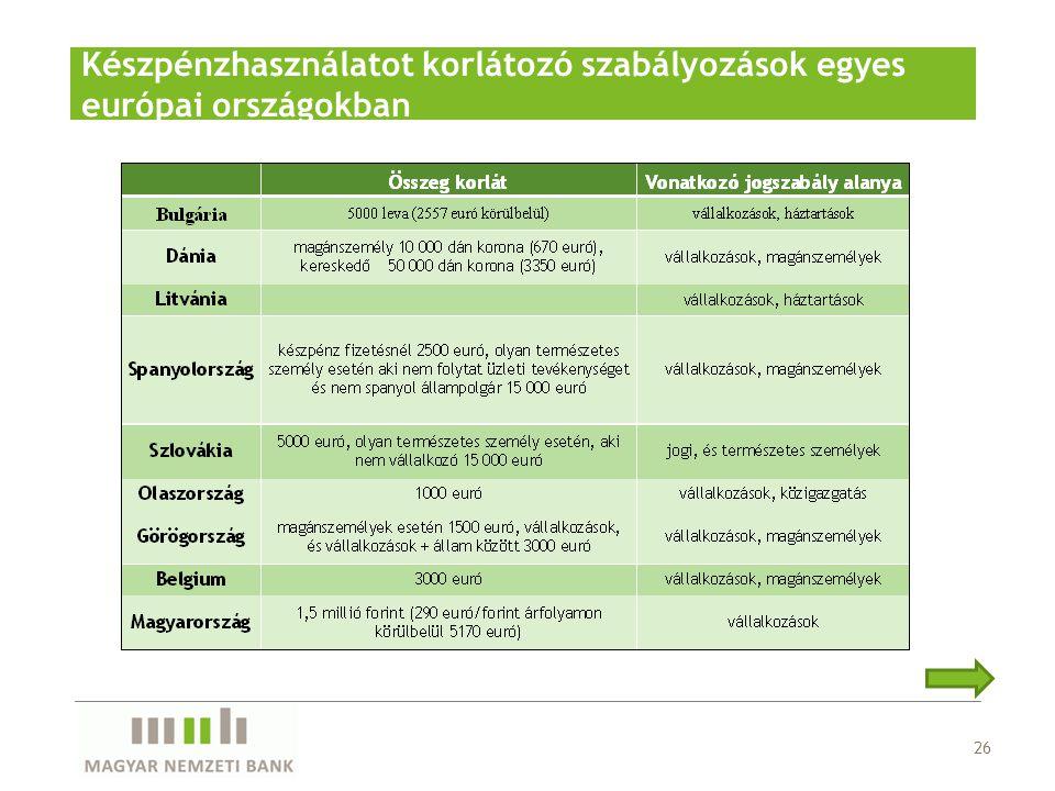 26 Készpénzhasználatot korlátozó szabályozások egyes európai országokban