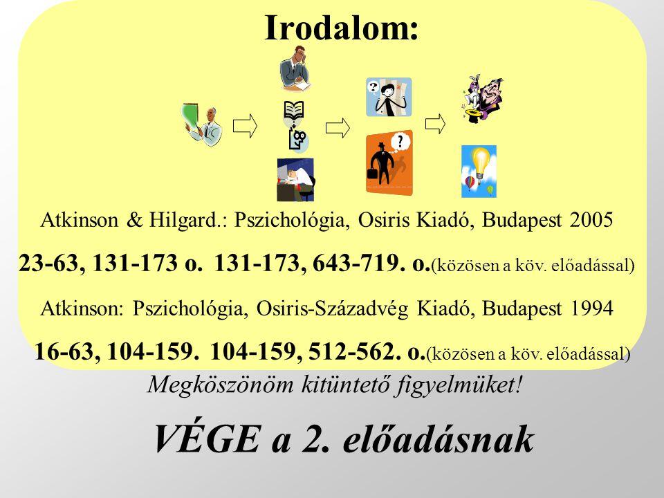Atkinson & Hilgard.: Pszichológia, Osiris Kiadó, Budapest 2005 23-63, 131-173 o. 131-173, 643-719. o. (közösen a köv. előadással) Atkinson: Pszichológ