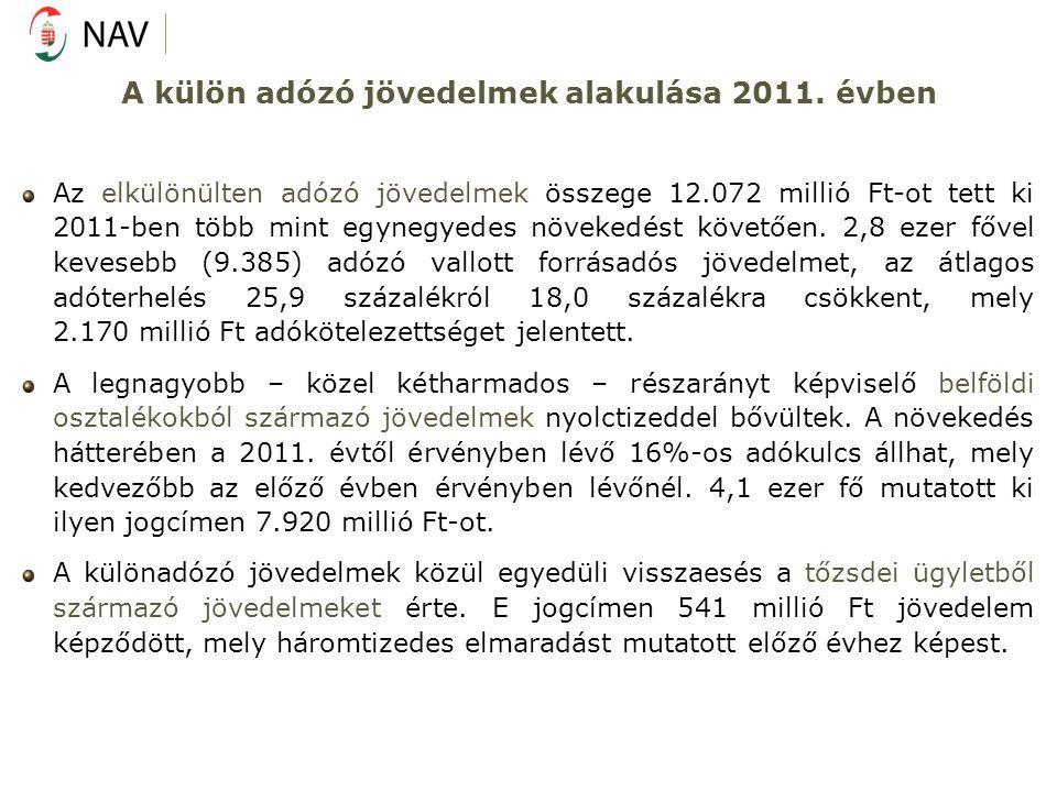 A külön adózó jövedelmek alakulása 2011.