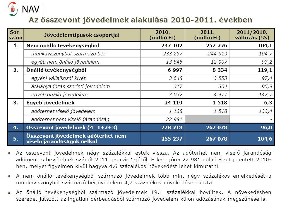 Az összevont jövedelmek alakulása 2010-2011. években Sor- szám Jövedelemtípusok csoportjai 2010.