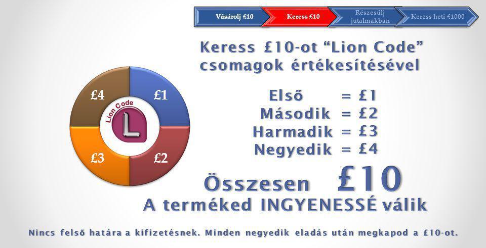 Vásárolj £10Keress £10 Részesülj jutalmakban Keress heti £1000