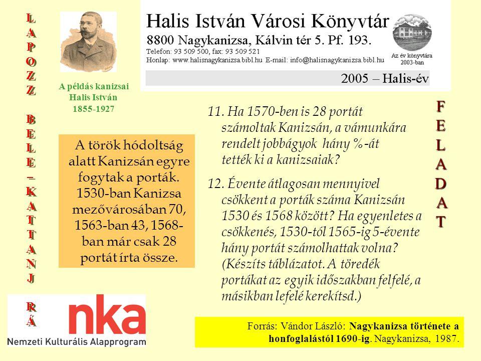 LAPOZZBELE–KATTANJRÁLAPOZZBELE–KATTANJRÁ LAPOZZBELE–KATTANJRÁLAPOZZBELE–KATTANJRÁ A példás kanizsai Halis István 1855-1927 A török hódoltság alatt Kanizsán egyre fogytak a porták.