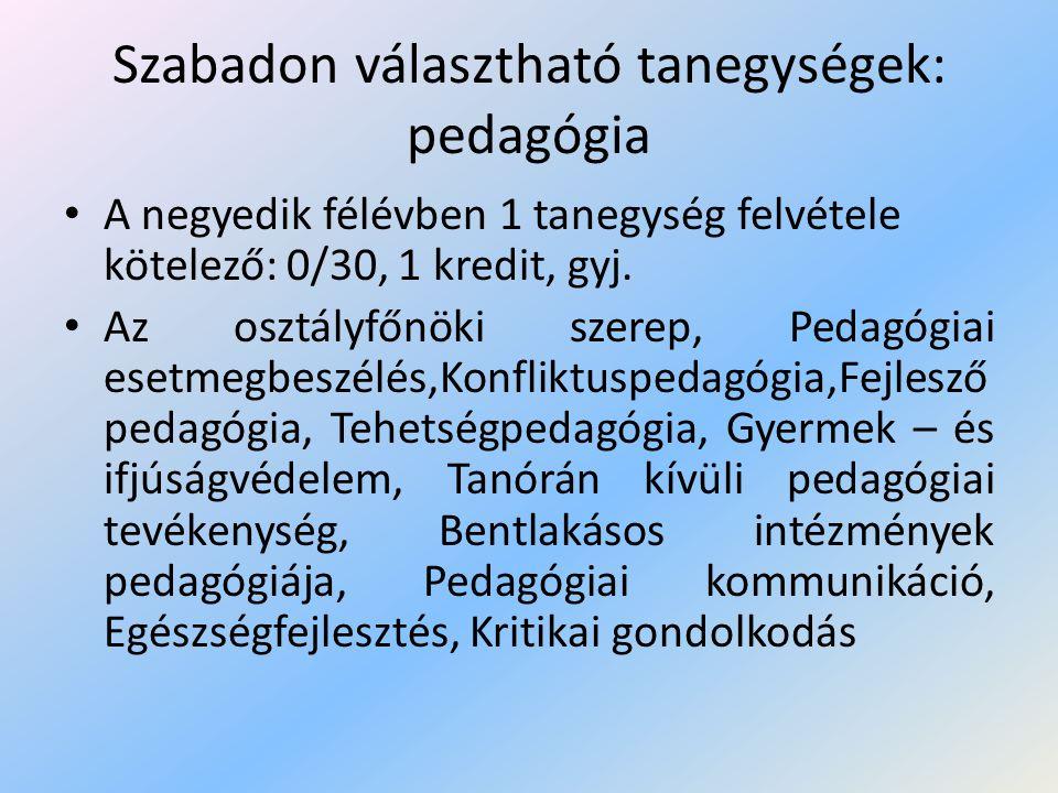 Iskolai gyakorlat: a szakmai törzstárgyak között (hospitálás) (gyakorló iskolában) 1.fév.2.fév.3.fév.4.fév.5.fév.Számonkéréskredit Közöktatási gyakorlat I.