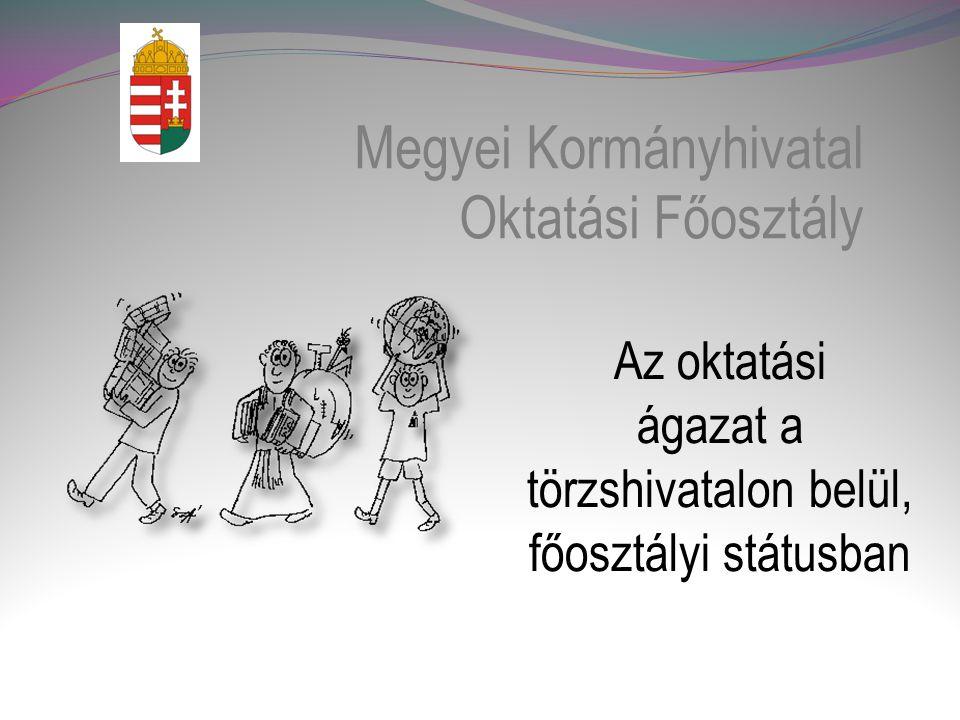 Megyei Kormányhivatal Oktatási Főosztály Az oktatási ágazat a törzshivatalon belül, főosztályi státusban