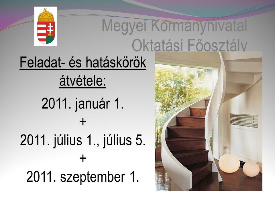 Megyei Kormányhivatal Oktatási Főosztály Feladat- és hatáskörök átvétele: 2011.